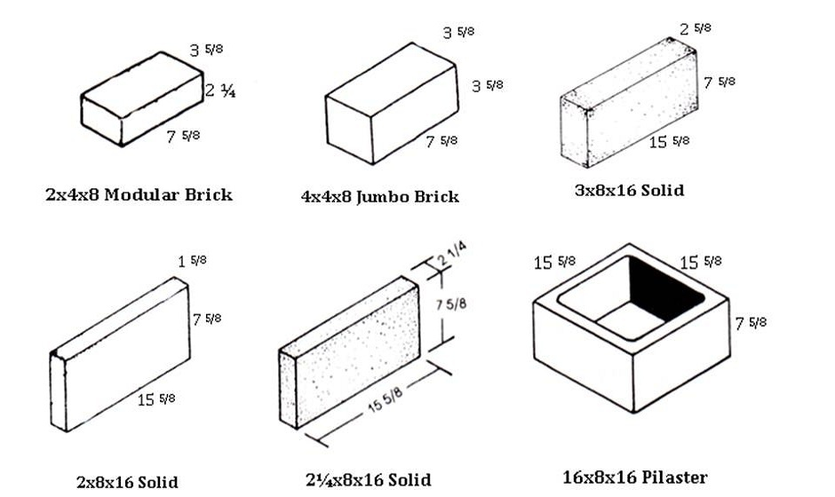 QUALITY MANUFACTURED CONCRETE BLOCK AND MATERIALS FOR ALL OF YOUR - Cinder block dimensions